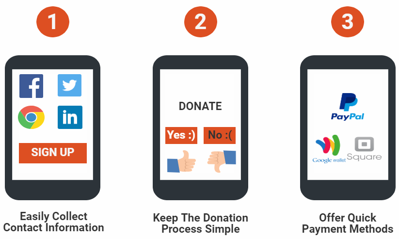 Make donating via social media simple for #GivingTuesday.