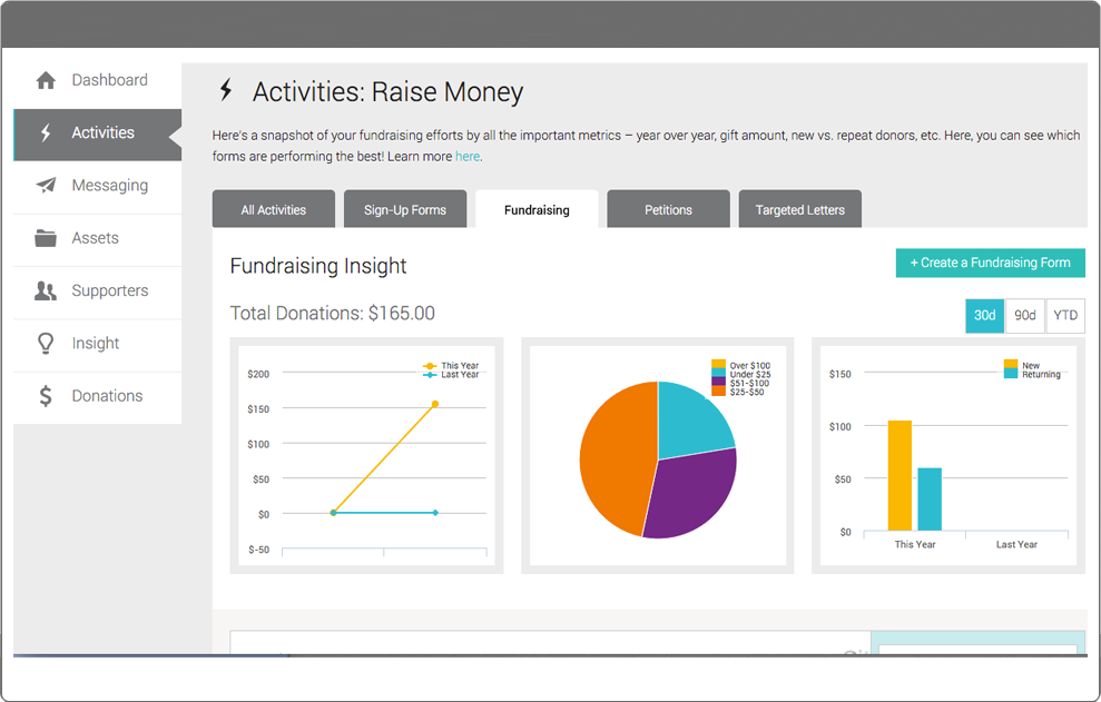 Nonprofit Fundraising Software for Online Donations