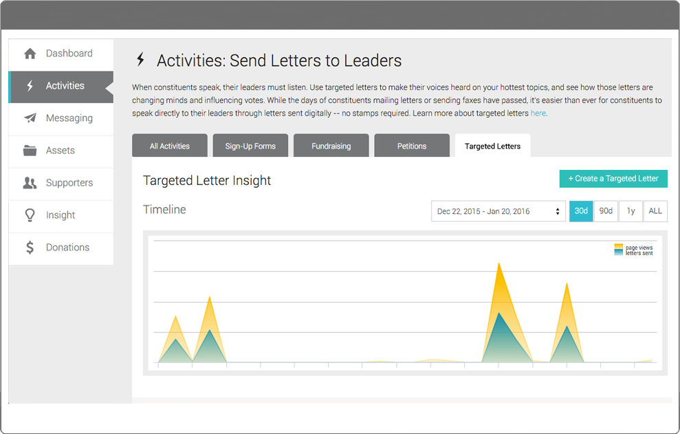 Targeted Letters Dashboard