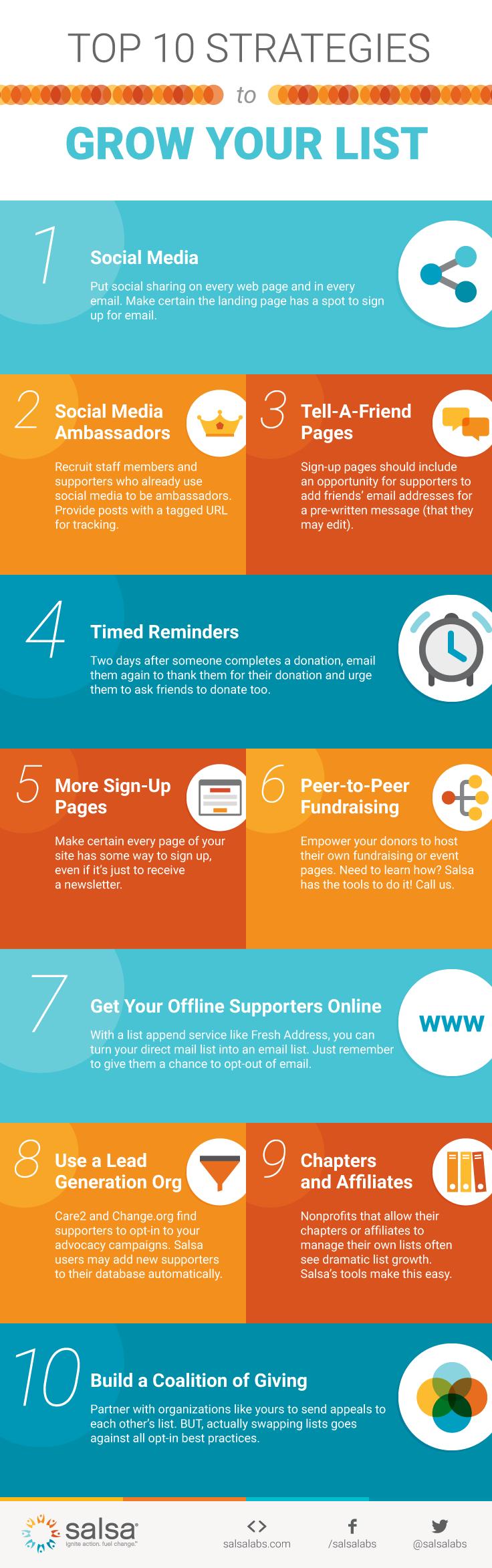 Top Ten Strategies to Grow Your List Infographic