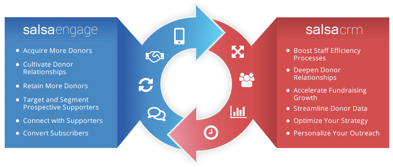 CRM-Engage-Integration-Graphic-2018