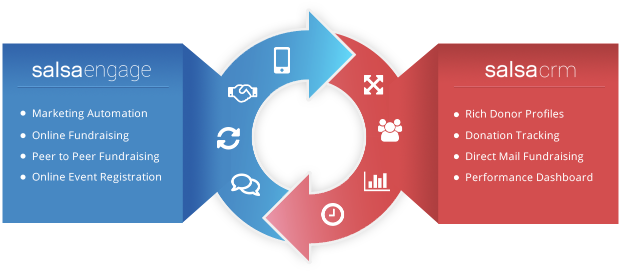 CRM-Engage-Integration-Graphic-CRM
