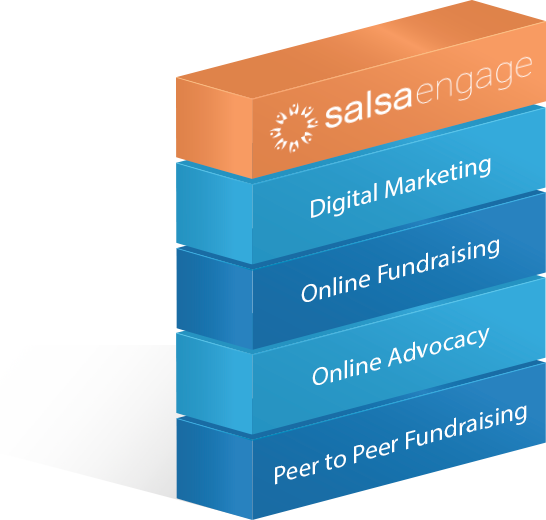 Salsa Engage - Peer to Peer Fundraising Software and More!