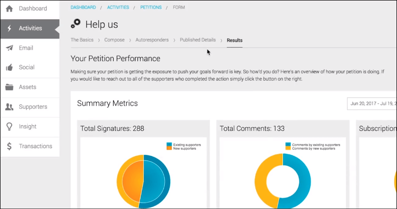 Use Salsa's dashboards and reports to track the progress of your advocacy campaign.