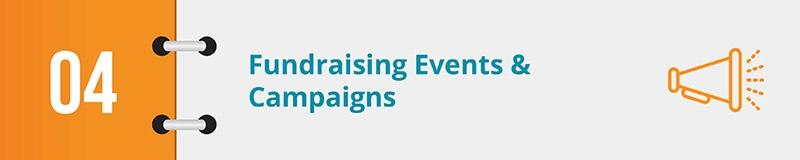 What kind of software will you need to merge your event fundraising efforts with online fundraising campaigns?