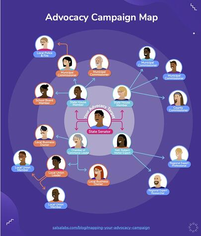 Mapping Advocacy Campaign - Blog Image