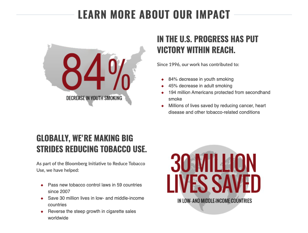 Guide to Nonprofit Websites - About Mission - Tobacco