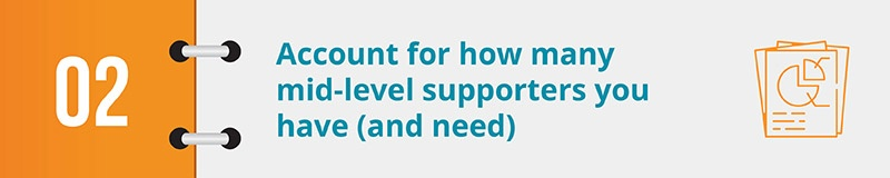 Account for how many mid-level supporters you have (and need).