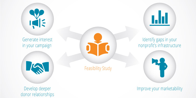 See how a feasibility study can help your organization with donor acquisition.