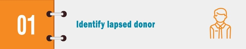 Identify your lapsed donors.