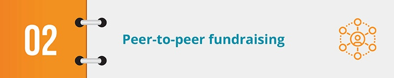 Peer-to-peer fundraising is another great tool to boost your social media strategy.