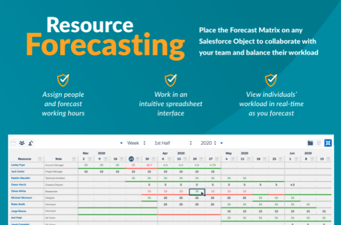 Salesforce Apps for Nonprofits - Resource Hero