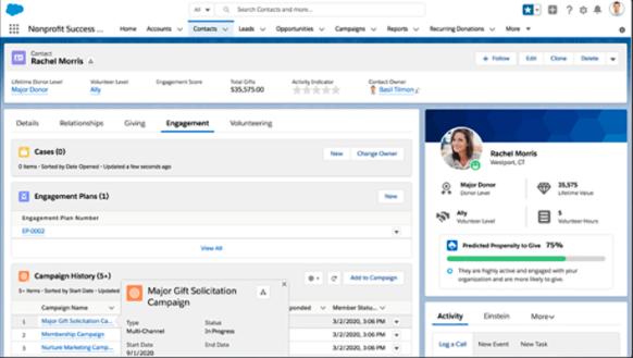 Salesforce Apps for Nonprofits - SNPSP
