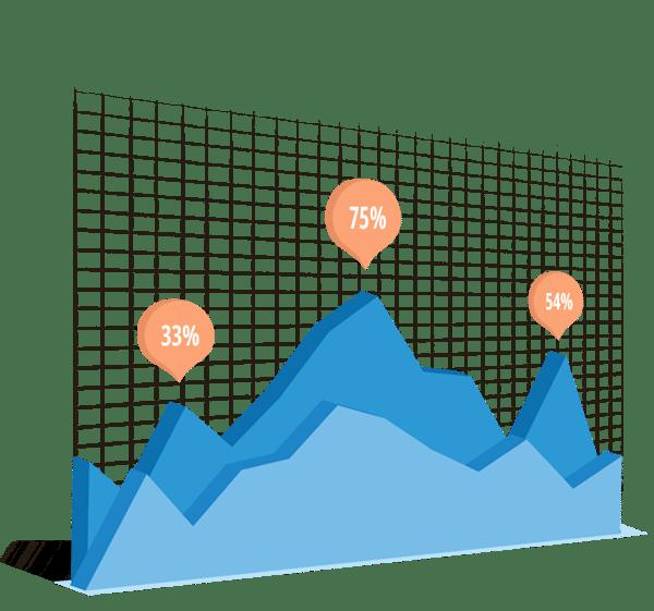 ROI-Graph