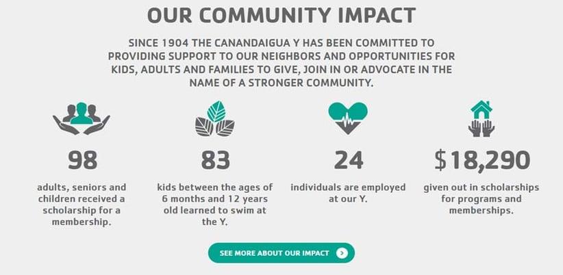 YMCA-community-impact-image.jpg