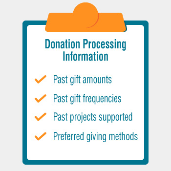 Your Salesforce donation processing software automatically stores valuable giving information in your CRM.