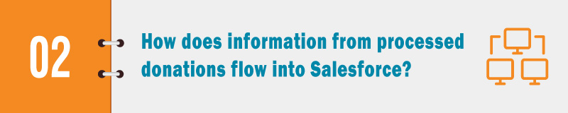 How does information from processed data flow into Salesforce?