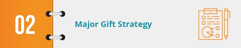Your major gift strategy can positively impact your fundraising totals.