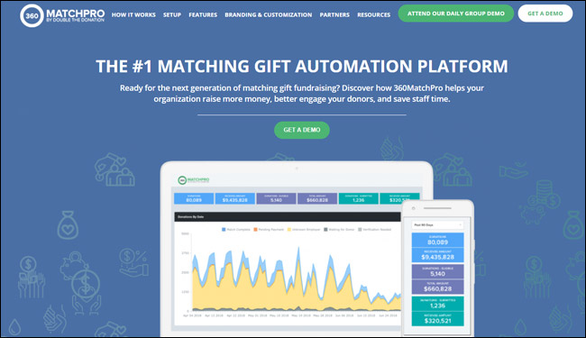 Check out 360MatchPro's fully automated matching gift fundraising software solution.