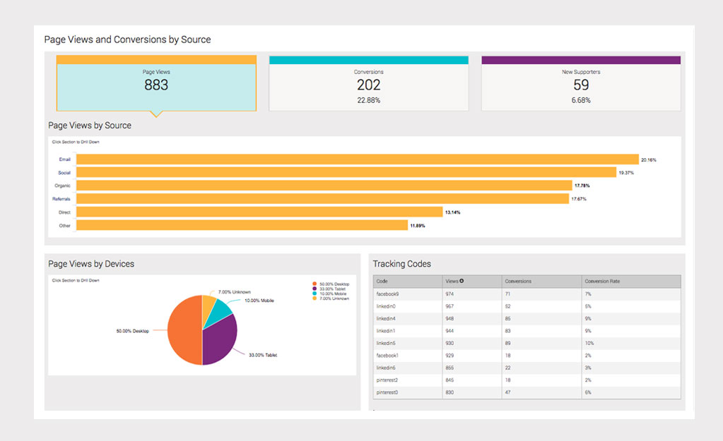 Online Fundraising Analytics in Salsa Engage [Video]